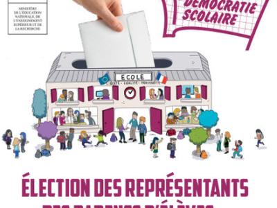 Elections des représentants des parents d'élèves